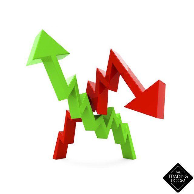 Market Report 15-Oct-19