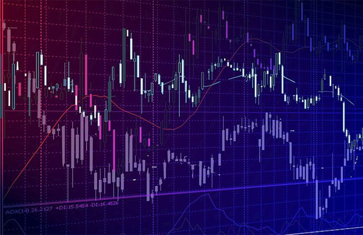 Market Report: 20 July, 2020
