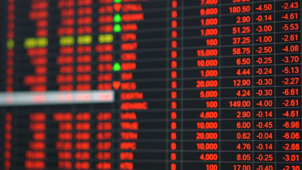 Market Report 09 March, 2020