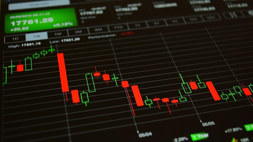 Market Report 10 February, 2020