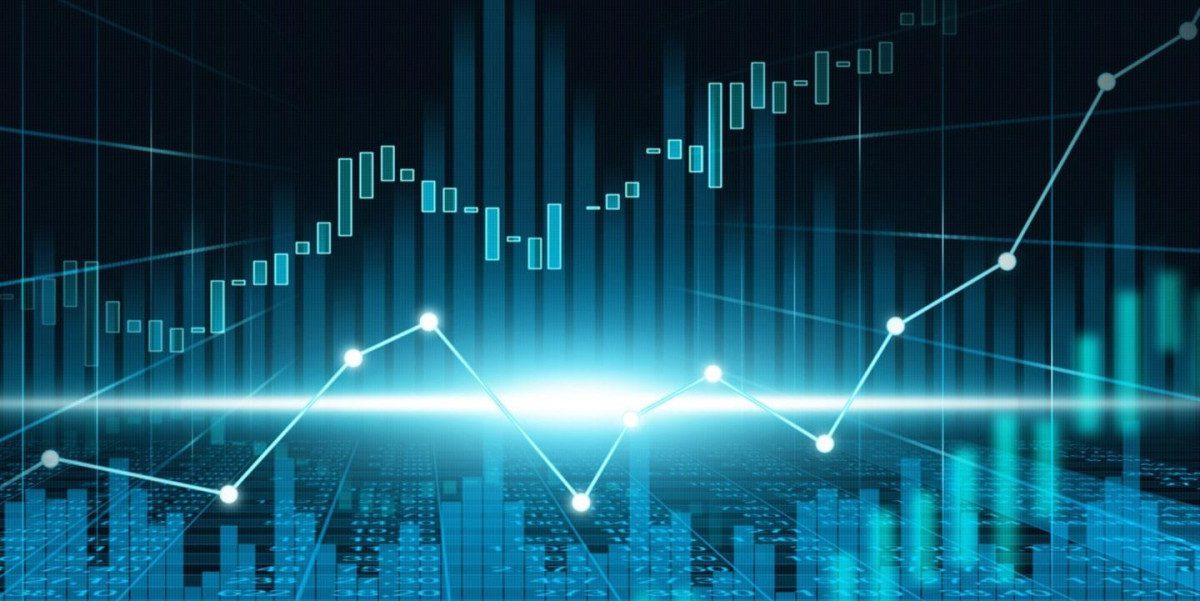 Market Report: 14 April, 2020.