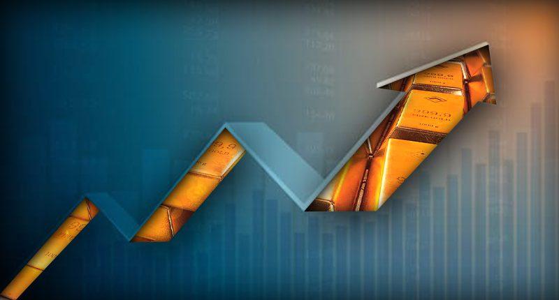 Market Report: 20 April, 2020.