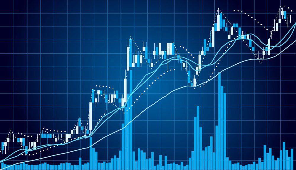 Market Report: 15 April, 2020.