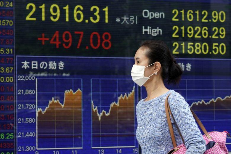 Asian Markets Rise Despite Wall street Decline.