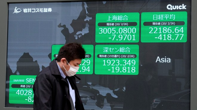 Asian Markets Mixed as Oil Drops a further 1% to $42.72