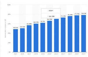 IMF Kenya debt