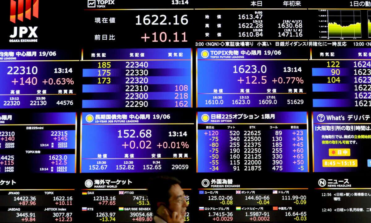 Asian Pacific Stocks Lower, Hang Seng Index Drops more than 3%