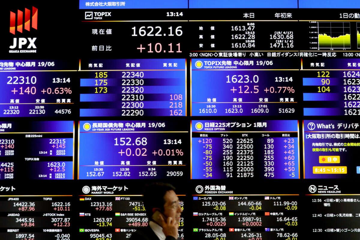 Asian Markets Mixed, Japan's Nikkei 225 Jumps 2%